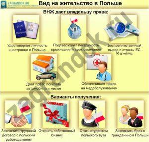 России получить вид на жительство в Польше