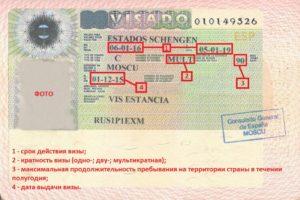 документы для визы в Испанию