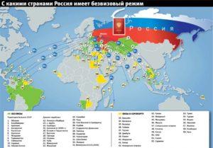 Куда можно полететь без визы из России