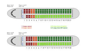 Как расположены места в самолете