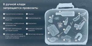 Что разрешено провозить в ручной клади в самолете